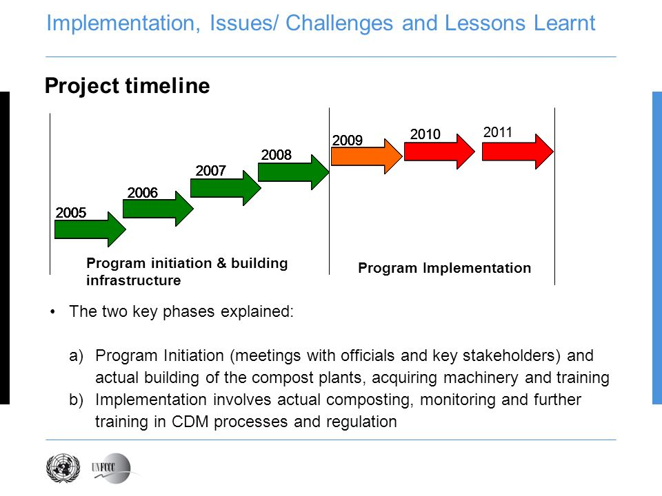 Implementation, Issues/ Challenges and Lessons Learnt The two key phases explained: a)Program Initiation (meetings with officials and key stakeholders) and actual building of the compost plants, acquiring machinery and training b)Implementation involves actual composting, monitoring and further training in CDM processes and regulation Project timeline 2005 2006 2009 2007 2011 2008 2010 2005 2006 2005 2006 2005 2006 2005 2007 2006 2005 2007 2006 2005 2008 2007 2006 2005 2008 2007 2006 2005 2009 2008 2007 2006 2005 2009 2008 2007 2006 2005 2010 2009 2008 2007 2006 2005 2010 2009 2008 2007 2006 2005 2011 2010 2009 2008 2007 2006 2005 Program initiation & building infrastructure Program Implementation