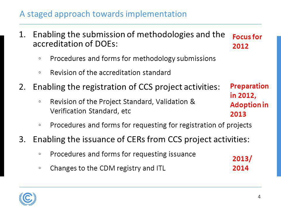 4 A staged approach towards implementation 1.Enabling the submission of methodologies and the accreditation of DOEs: Procedures and forms for methodology submissions Revision of the accreditation standard 2.Enabling the registration of CCS project activities: Revision of the Project Standard, Validation & Verification Standard, etc Procedures and forms for requesting for registration of projects 3.Enabling the issuance of CERs from CCS project activities: Procedures and forms for requesting issuance Changes to the CDM registry and ITL Focus for 2012 Preparation in 2012, Adoption in 2013 2013/ 2014