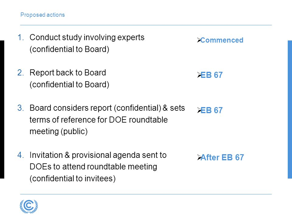 Proposed actions 1.Conduct study involving experts (confidential to Board) 2.Report back to Board (confidential to Board) 3.Board considers report (confidential) & sets terms of reference for DOE roundtable meeting (public) 4.Invitation & provisional agenda sent to DOEs to attend roundtable meeting (confidential to invitees) Commenced EB 67 After EB 67