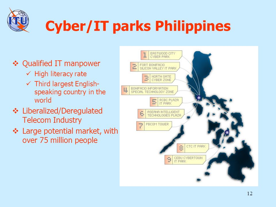 12 Cyber/IT parks Philippines Qualified IT manpower High literacy rate Third largest English- speaking country in the world Liberalized/Deregulated Telecom Industry Large potential market, with over 75 million people