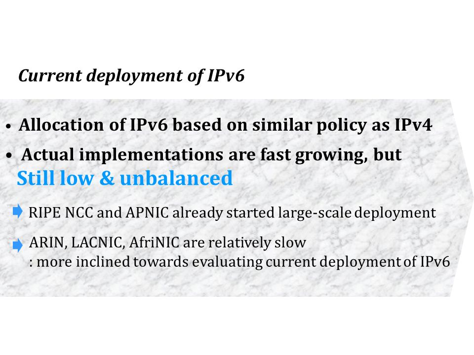 Current deployment of IPv6 Actual implementations are fast growing, but Still low & unbalanced RIPE NCC and APNIC already started large-scale deployment ARIN, LACNIC, AfriNIC are relatively slow : more inclined towards evaluating current deployment of IPv6 Allocation of IPv6 based on similar policy as IPv4