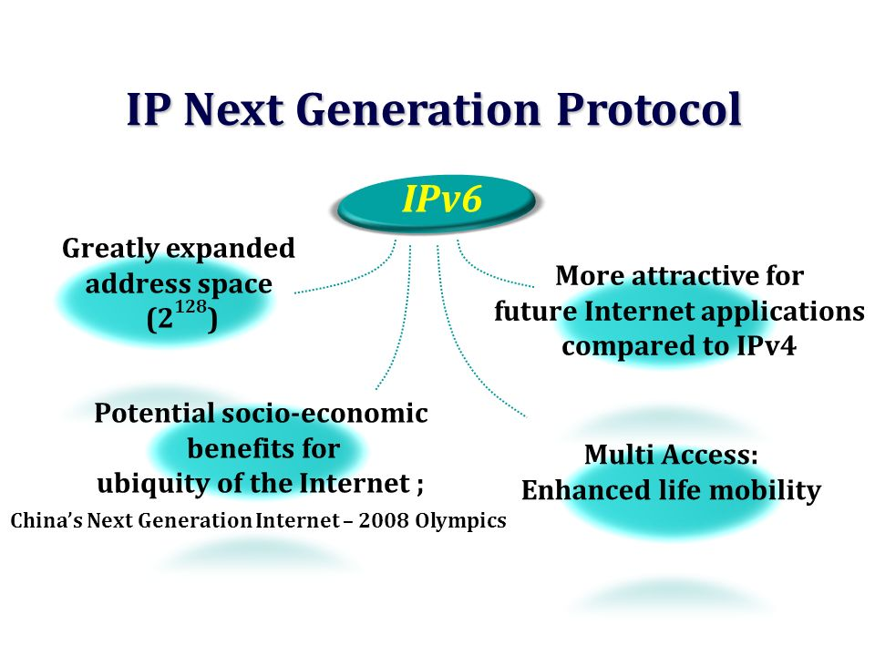IPv6 Greatly expanded address space (2 128 ) More attractive for future Internet applications compared to IPv4 Potential socio-economic benefits for ubiquity of the Internet ; Chinas Next Generation Internet – 2008 Olympics Multi Access: Enhanced life mobility IP Next Generation Protocol
