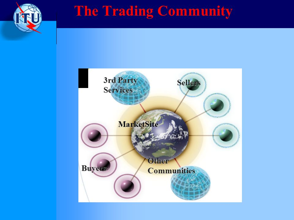 The Trading CommunityBuyers Sellers MarketSite 3rd Party Services OtherCommunities