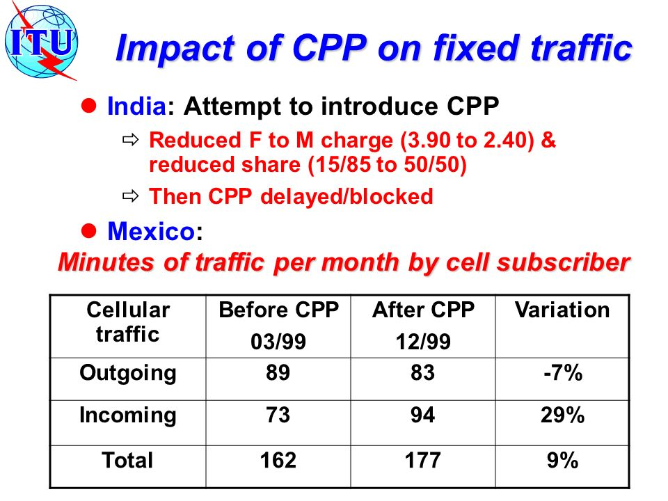 Impact of CPP on fixed traffic Cellular traffic Before CPP 03/99 After CPP 12/99 Variation Outgoing8983-7% Incoming739429% Total1621779% Minutes of traffic per month by cell subscriber India: Attempt to introduce CPP Reduced F to M charge (3.90 to 2.40) & reduced share (15/85 to 50/50) Then CPP delayed/blocked Mexico: