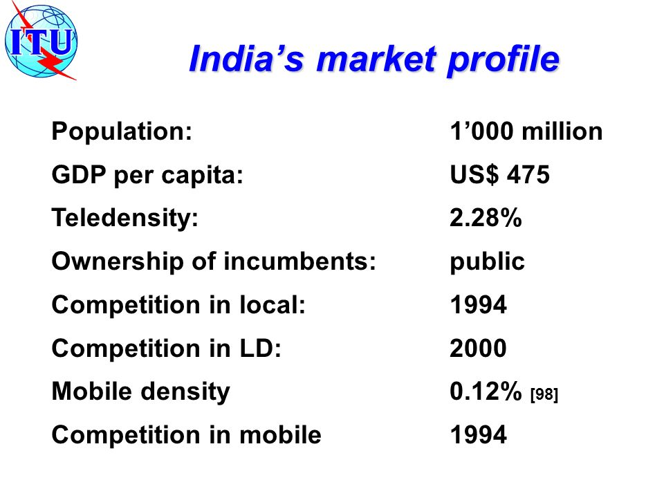 Population:1000 million GDP per capita:US$ 475 Teledensity:2.28% Ownership of incumbents:public Competition in local: 1994 Competition in LD: 2000 Mobile density0.12% [98] Competition in mobile1994 Indias market profile