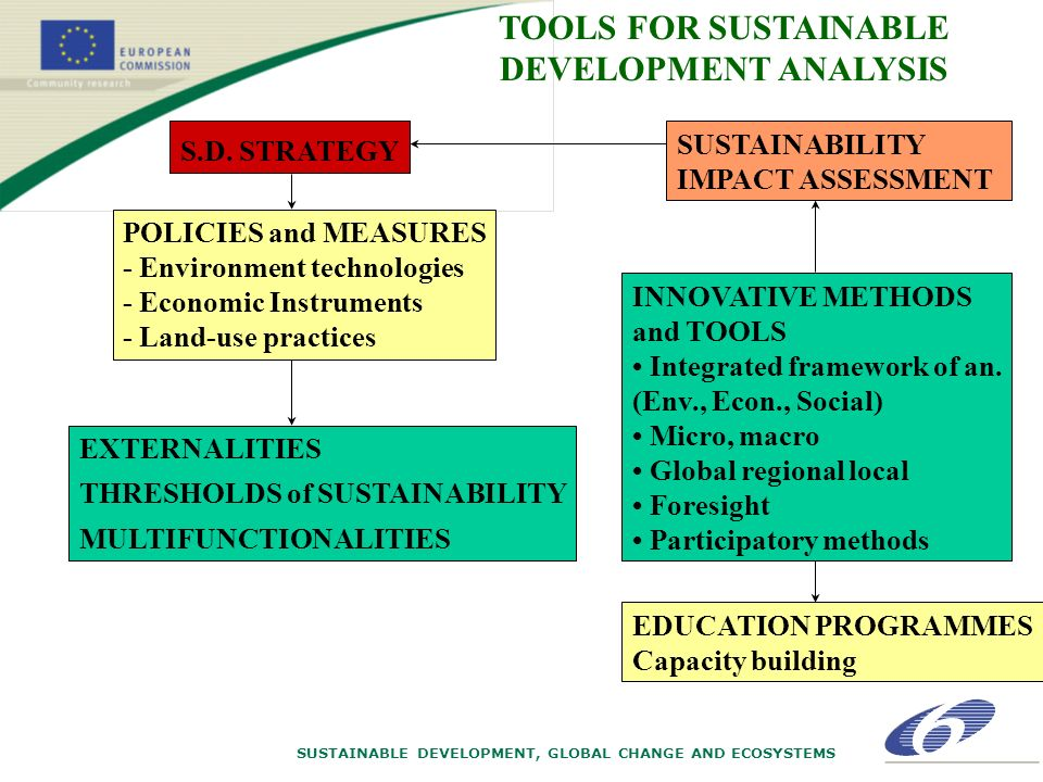 SUSTAINABLE DEVELOPMENT, GLOBAL CHANGE AND ECOSYSTEMS SUSTAINABILITY IMPACT ASSESSMENT INNOVATIVE METHODS and TOOLS Integrated framework of an.