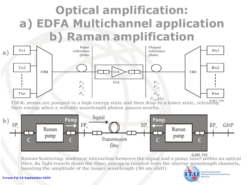 Forum Fiji 16 September 2009 Optical amplification: a) EDFA Multichannel application b) Raman amplification EDFA: atoms are pumped to a high energy state and then drop to a lower state, releasing their energy when a suitable wavelength photon passes nearby.