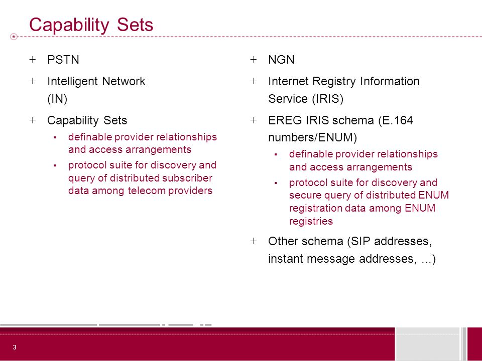 3 Capability Sets + PSTN + Intelligent Network (IN) + Capability Sets definable provider relationships and access arrangements protocol suite for discovery and query of distributed subscriber data among telecom providers + NGN + Internet Registry Information Service (IRIS) + EREG IRIS schema (E.164 numbers/ENUM) definable provider relationships and access arrangements protocol suite for discovery and secure query of distributed ENUM registration data among ENUM registries + Other schema (SIP addresses, instant message addresses,...)