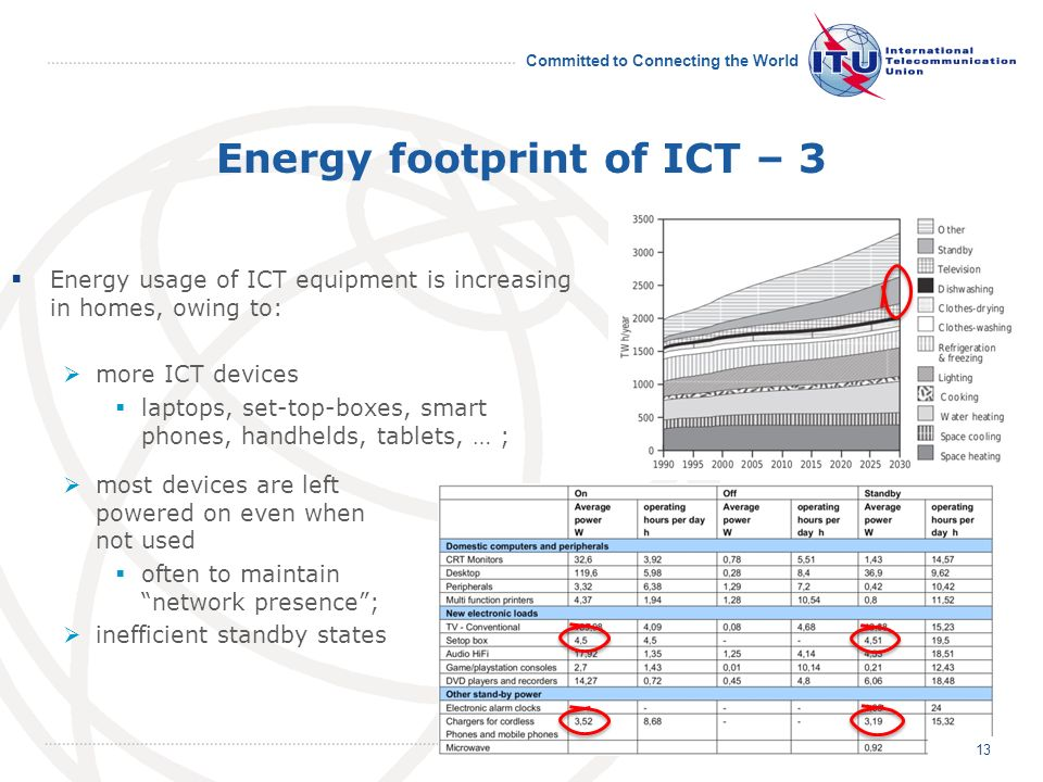 Committed to Connecting the World Energy footprint of ICT – 3 Energy usage of ICT equipment is increasing in homes, owing to: more ICT devices laptops, set-top-boxes, smart phones, handhelds, tablets, … ; most devices are left powered on even when not used often to maintain network presence; inefficient standby states 13