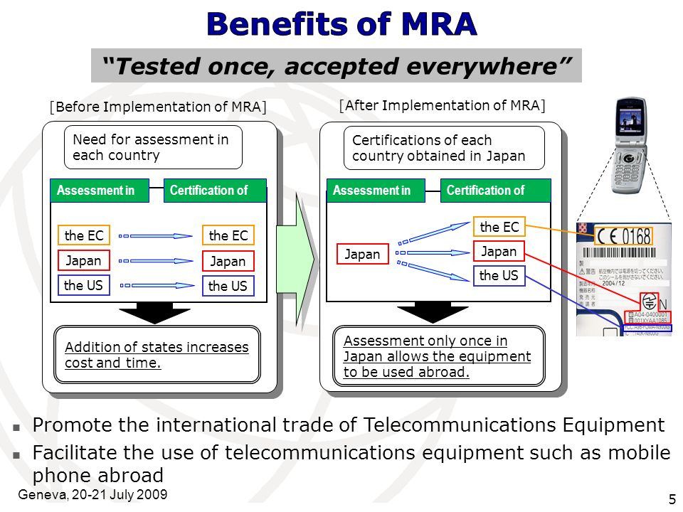 International Telecommunication Union Promote the international trade of Telecommunications Equipment Facilitate the use of telecommunications equipment such as mobile phone abroad Tested once, accepted everywhere [Before Implementation of MRA] Assessment only once in Japan allows the equipment to be used abroad.