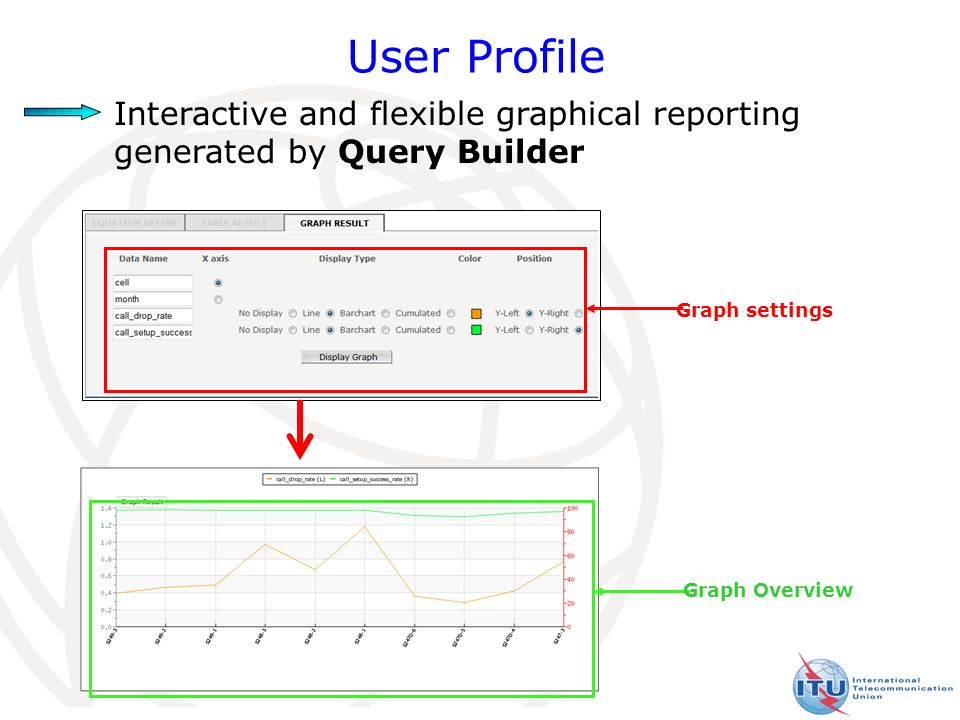 19 User Profile Interactive and flexible graphical reporting generated by Query Builder Graph settings Graph Overview