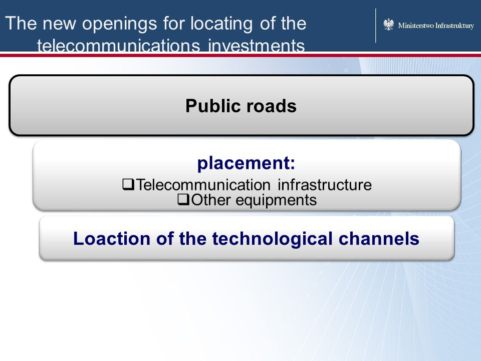 The new openings for locating of the telecommunications investments Public roads placement: Telecommunication infrastructure Other equipments placement: Telecommunication infrastructure Other equipments Loaction of the technological channels
