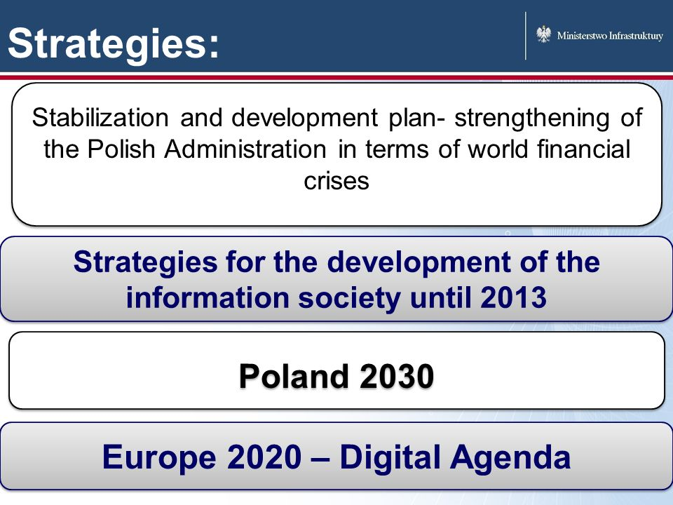 Strategies: 7 Stabilization and development plan- strengthening of the Polish Administration in terms of world financial crises Strategies for the development of the information society until 2013 2030 Poland 2030 Europe 2020 – Digital Agenda Poland 2030 Europe 2020 – Digital Agenda