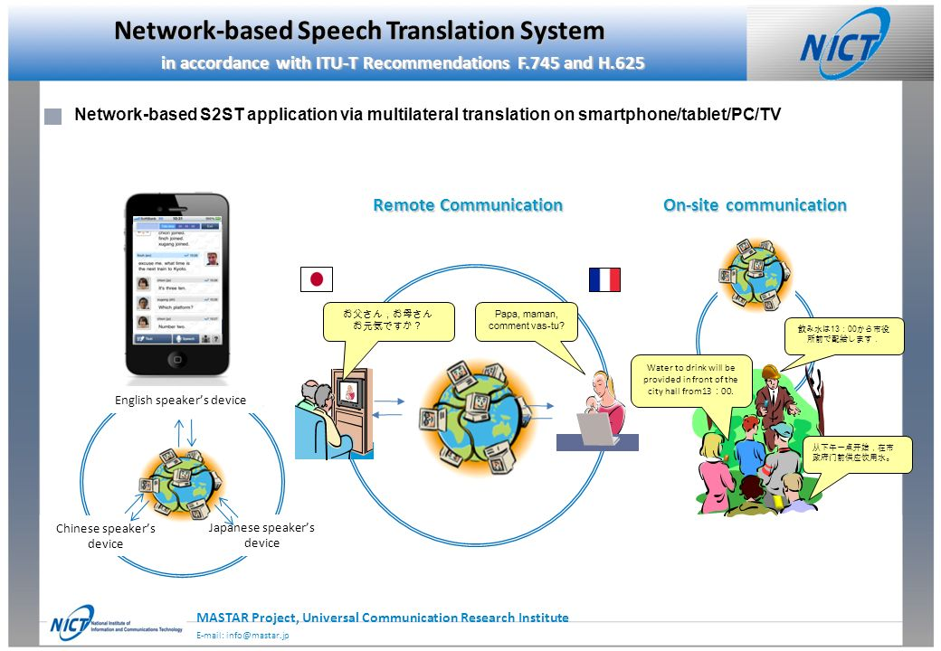 2014/2/223 MASTAR Project, Universal Communication Research Institute E-mail: info@mastar.jp Japanese speakers device Chinese speakers device Network-based Speech Translation System in accordance with ITU-T Recommendations F.745 and H.625 Network-based S2ST application via multilateral translation on smartphone/tablet/PC/TV English speakers device 13 00 Water to drink will be provided in front of the city hall from13 00.