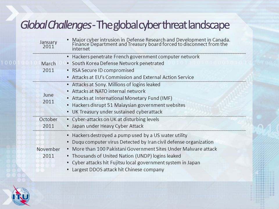 January 2011 Major cyber intrusion in Defense Research and Development in Canada.