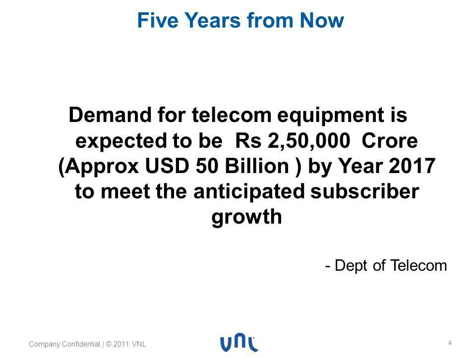 Body text 24pt Myriad Pro Footer 10pt Myriad Pro Header 32pt Myriad Pro Bold Company Confidential | © 2011 VNL 4 Five Years from Now Demand for telecom equipment is expected to be Rs 2,50,000 Crore (Approx USD 50 Billion ) by Year 2017 to meet the anticipated subscriber growth - Dept of Telecom