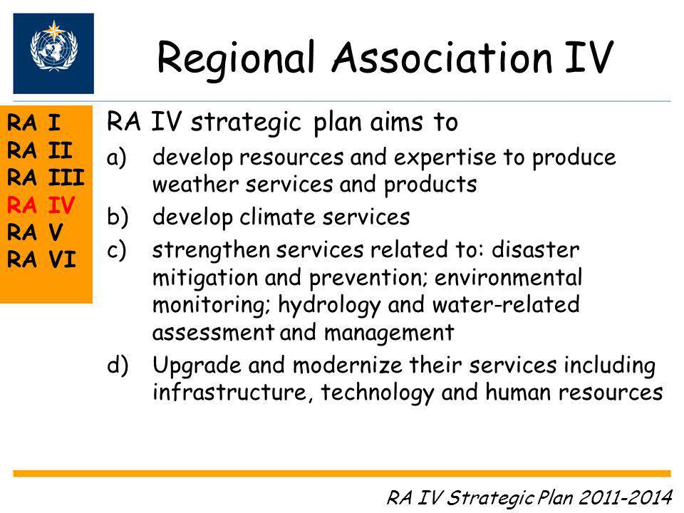 Regional Association IV RA I RA II RA III RA IV RA V RA VI RA IV strategic plan aims to a)develop resources and expertise to produce weather services and products b)develop climate services c)strengthen services related to: disaster mitigation and prevention; environmental monitoring; hydrology and water-related assessment and management d)Upgrade and modernize their services including infrastructure, technology and human resources RA IV Strategic Plan 2011-2014