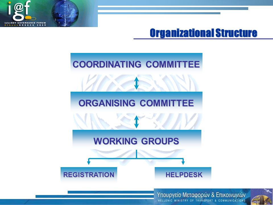 COORDINATING COMMITTEE ORGANISING COMMITTEE WORKING GROUPS REGISTRATIONHELPDESK Organizational Structure