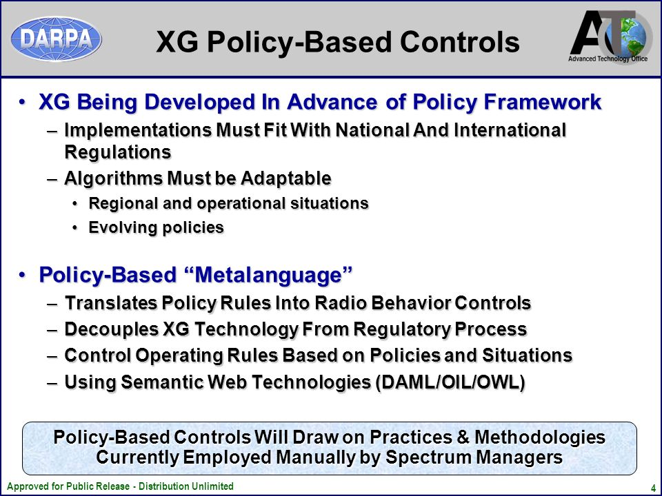 Approved for Public Release - Distribution Unlimited 4 XG Policy-Based Controls XG Being Developed In Advance of Policy FrameworkXG Being Developed In Advance of Policy Framework –Implementations Must Fit With National And International Regulations –Algorithms Must be Adaptable Regional and operational situationsRegional and operational situations Evolving policiesEvolving policies Policy-Based MetalanguagePolicy-Based Metalanguage –Translates Policy Rules Into Radio Behavior Controls –Decouples XG Technology From Regulatory Process –Control Operating Rules Based on Policies and Situations –Using Semantic Web Technologies (DAML/OIL/OWL) Policy-Based Controls Will Draw on Practices & Methodologies Currently Employed Manually by Spectrum Managers
