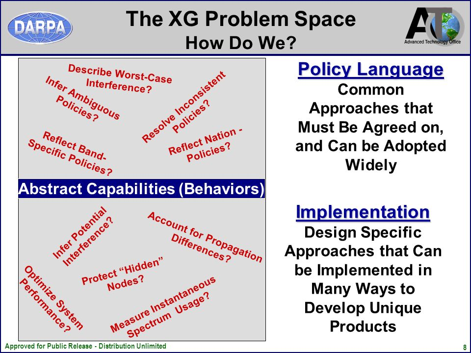 Approved for Public Release - Distribution Unlimited 8 The XG Problem Space How Do We.