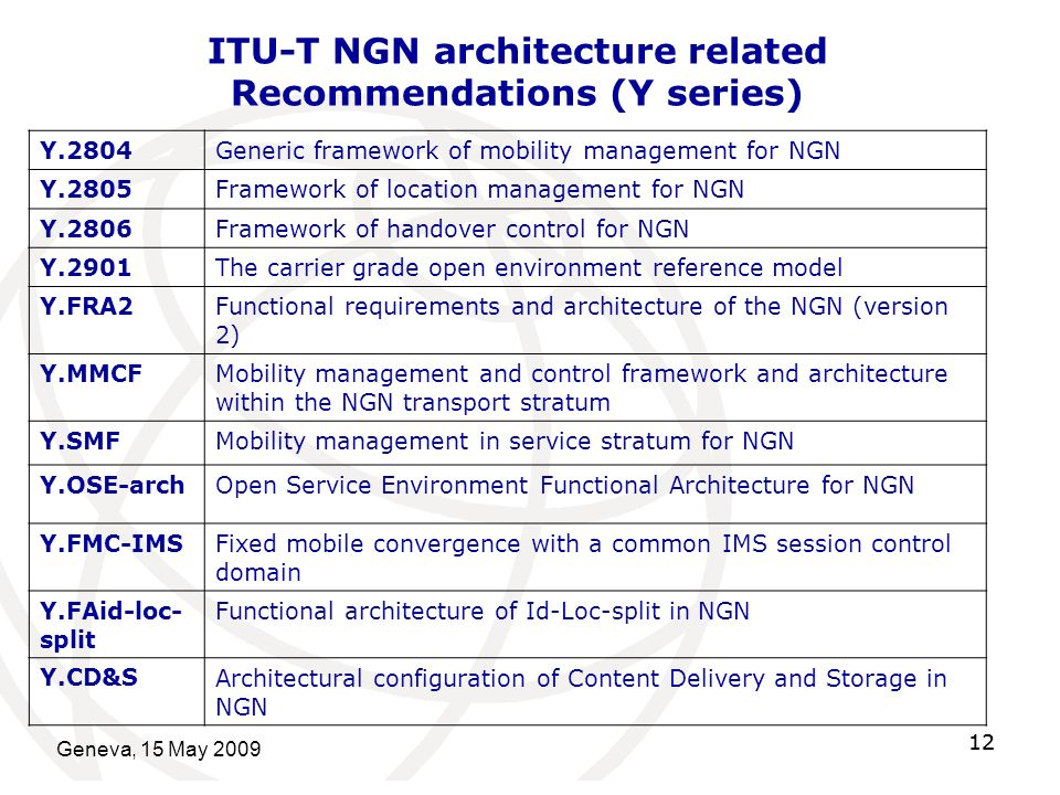 Geneva, 15 May ITU-T NGN architecture related Recommendations (Y series) 12 Y.2804 Generic framework of mobility management for NGN Y.2805 Framework of location management for NGN Y.2806 Framework of handover control for NGN Y.2901 The carrier grade open environment reference model Y.FRA2 Functional requirements and architecture of the NGN (version 2) Y.MMCF Mobility management and control framework and architecture within the NGN transport stratum Y.SMF Mobility management in service stratum for NGN Y.OSE-arch Open Service Environment Functional Architecture for NGN Y.FMC-IMS Fixed mobile convergence with a common IMS session control domain Y.FAid-loc- split Functional architecture of Id-Loc-split in NGN Y.CD&S Architectural configuration of Content Delivery and Storage in NGN