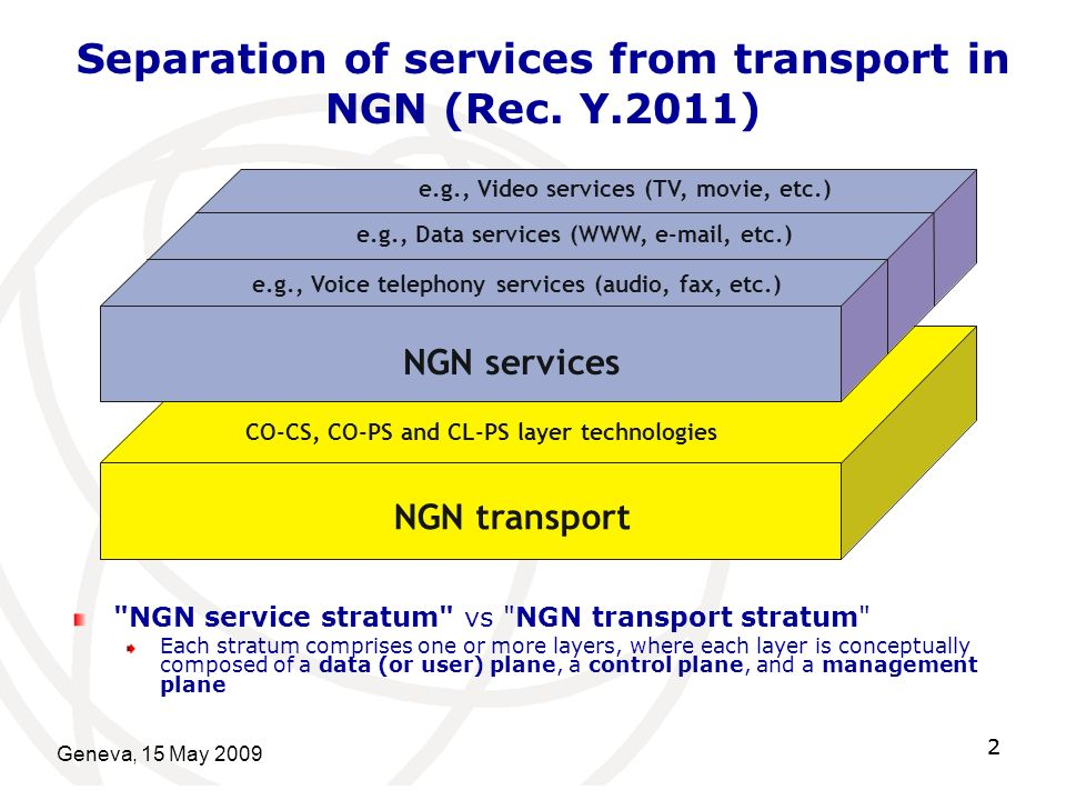 Geneva, 15 May Separation of services from transport in NGN (Rec.