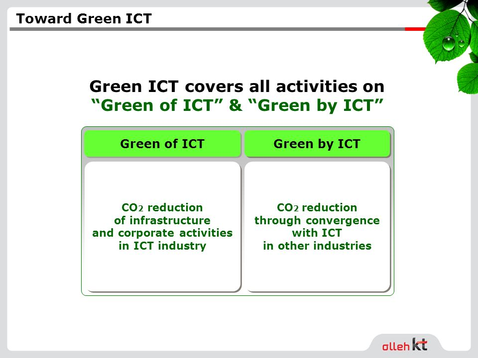 CO 2 reduction through convergence with ICT in other industries CO 2 reduction through convergence with ICT in other industries CO 2 reduction of infrastructure and corporate activities in ICT industry CO 2 reduction of infrastructure and corporate activities in ICT industry Green ICT covers all activities on Green of ICT & Green by ICT Green of ICT Green by ICT Toward Green ICT