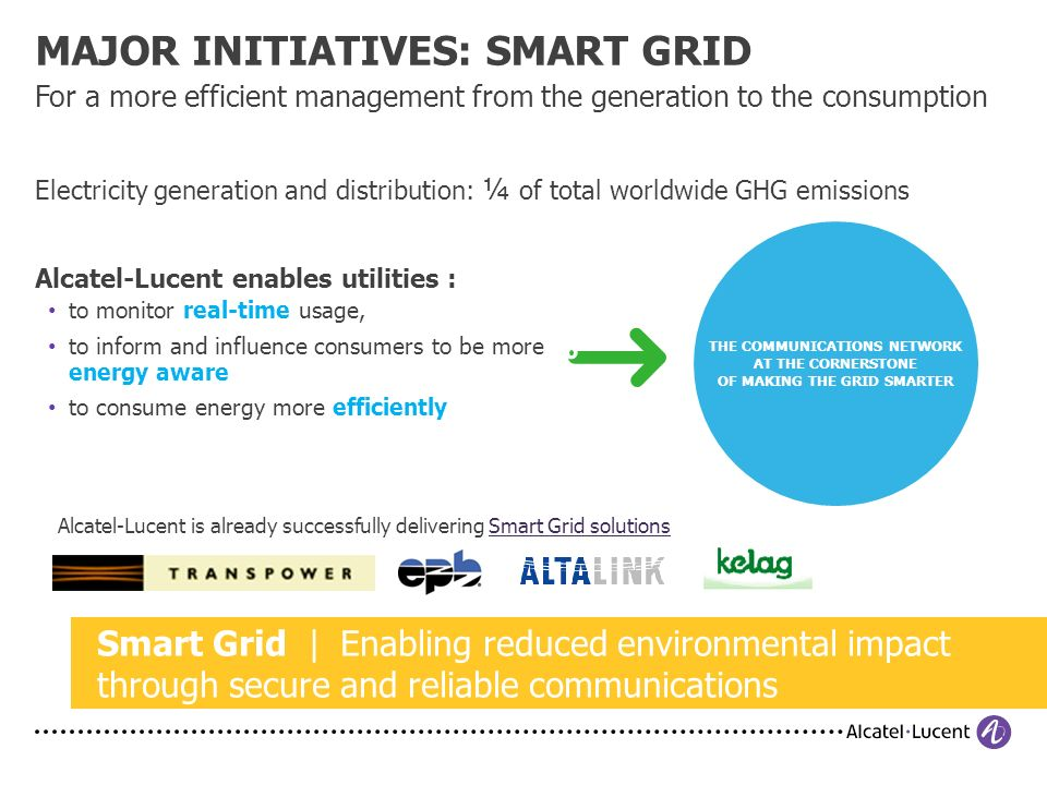 MAJOR INITIATIVES: SMART GRID For a more efficient management from the generation to the consumption Alcatel-Lucent is already successfully delivering Smart Grid solutionsSmart Grid solutions Smart Grid | Enabling reduced environmental impact through secure and reliable communications Electricity generation and distribution: ¼ of total worldwide GHG emissions Alcatel-Lucent enables utilities : to monitor real-time usage, to inform and influence consumers to be more energy aware to consume energy more efficiently THE COMMUNICATIONS NETWORK AT THE CORNERSTONE OF MAKING THE GRID SMARTER