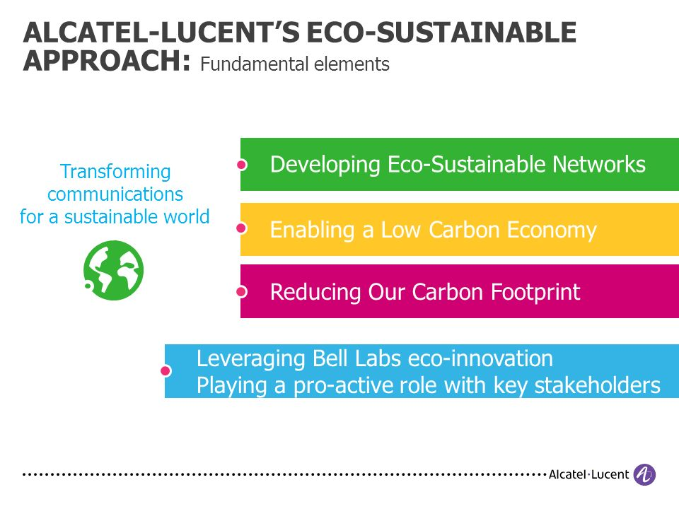 Enabling a Low Carbon Economy Developing Eco-Sustainable Networks Reducing Our Carbon Footprint ALCATEL-LUCENTS ECO-SUSTAINABLE APPROACH: Fundamental elements Leveraging Bell Labs eco-innovation Playing a pro-active role with key stakeholders Transforming communications for a sustainable world