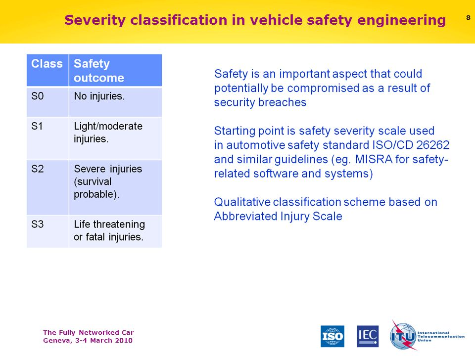 The Fully Networked Car Geneva, 3-4 March 2010 Severity classification in vehicle safety engineering 8