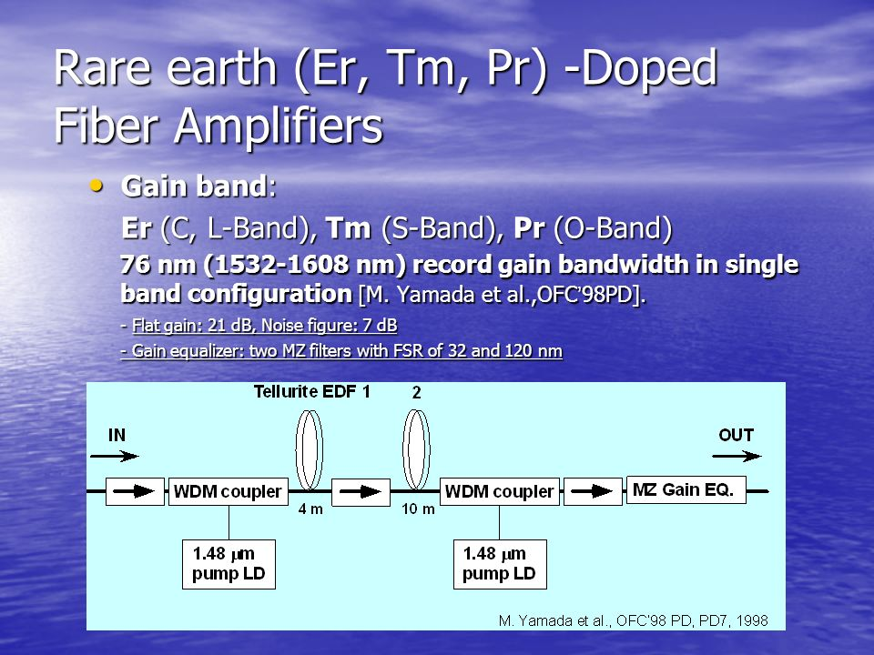 Rare earth (Er, Tm, Pr) -Doped Fiber Amplifiers Gain band: Gain band: Er (C, L-Band), Tm (S-Band), Pr (O-Band) 76 nm (1532-1608 nm) record gain bandwidth in single band configuration [M.