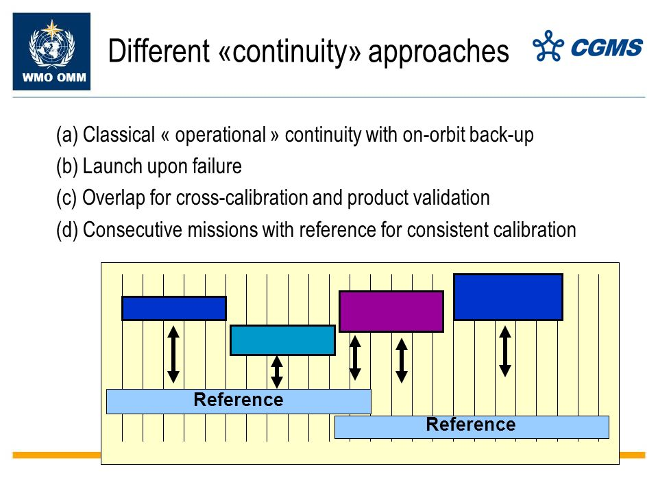 WMO OMM Different «continuity» approaches (a) Classical « operational » continuity with on-orbit back-up (b) Launch upon failure (c) Overlap for cross-calibration and product validation (d) Consecutive missions with reference for consistent calibration Reference