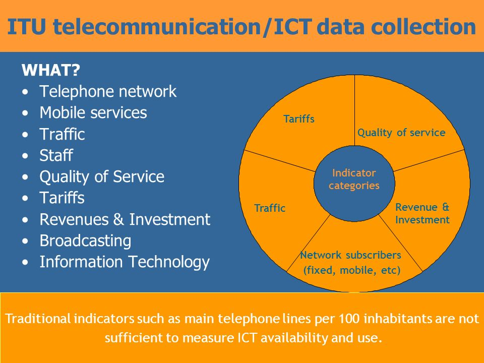 3 ITU telecommunication/ICT data collection WHAT.