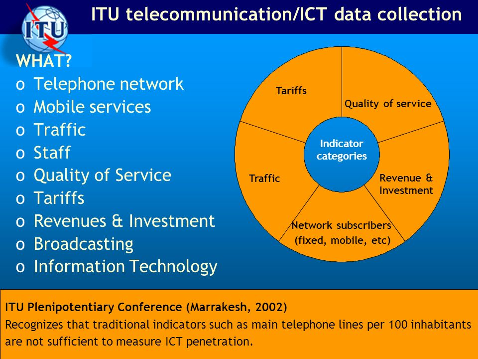 ITU telecommunication/ICT data collection WHAT.