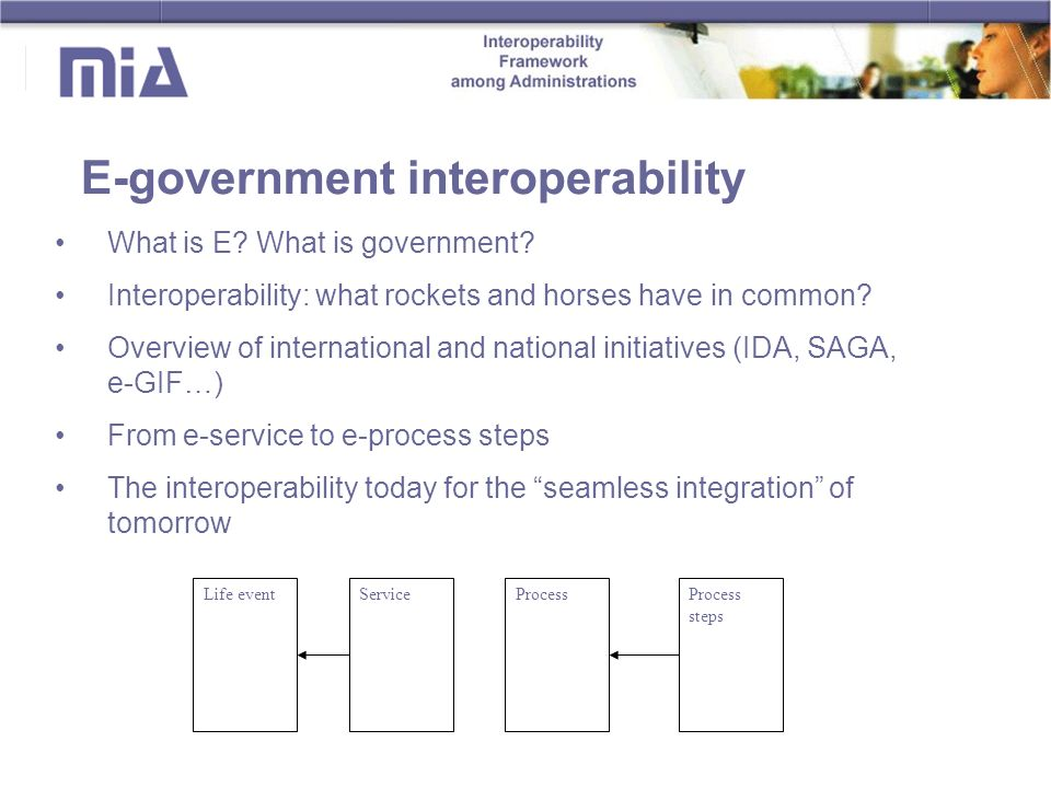 E-government interoperability What is E. What is government.