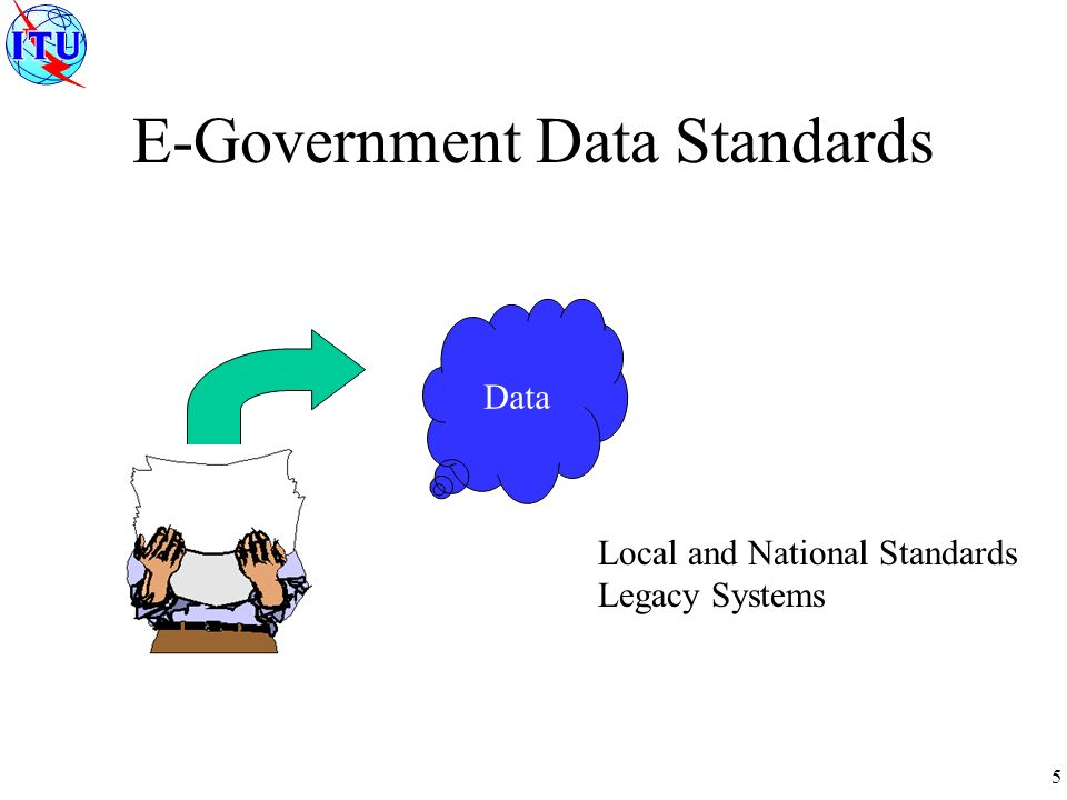 5 E-Government Data Standards Data Local and National Standards Legacy Systems