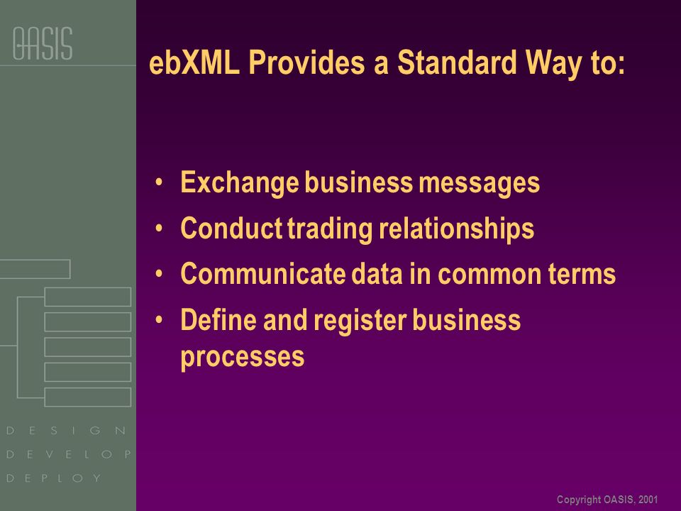Copyright OASIS, 2001 ebXML Provides a Standard Way to: Exchange business messages Conduct trading relationships Communicate data in common terms Define and register business processes
