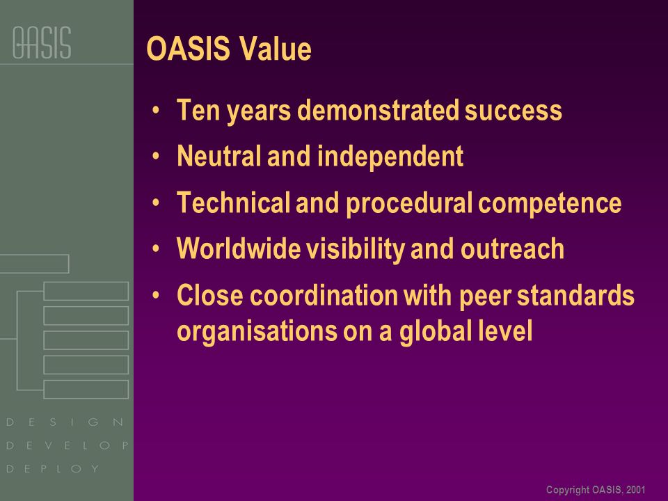 Copyright OASIS, 2001 OASIS Value Ten years demonstrated success Neutral and independent Technical and procedural competence Worldwide visibility and outreach Close coordination with peer standards organisations on a global level