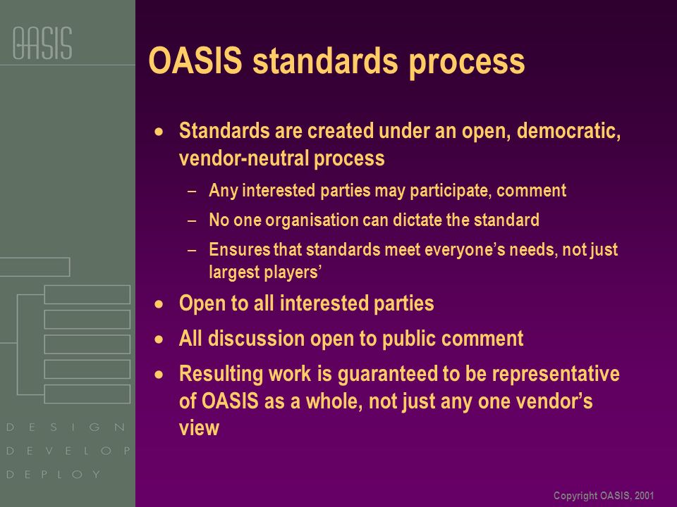 Copyright OASIS, 2001 OASIS standards process Standards are created under an open, democratic, vendor-neutral process – Any interested parties may participate, comment – No one organisation can dictate the standard – Ensures that standards meet everyones needs, not just largest players Open to all interested parties All discussion open to public comment Resulting work is guaranteed to be representative of OASIS as a whole, not just any one vendors view