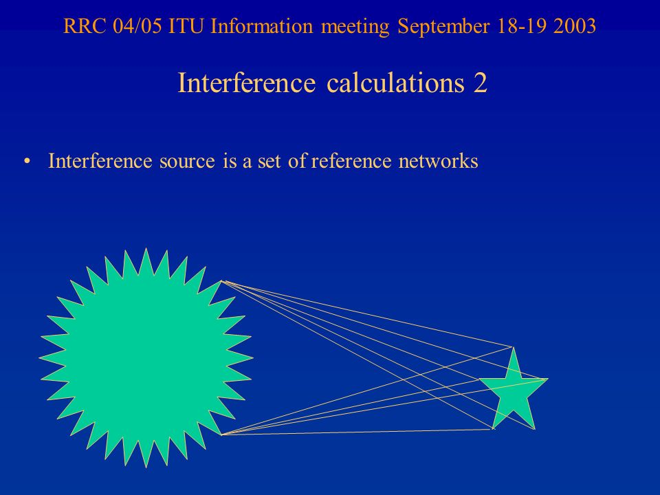 RRC 04/05 ITU Information meeting September 18-19 2003 Interference source is a set of reference networks Interference calculations 2