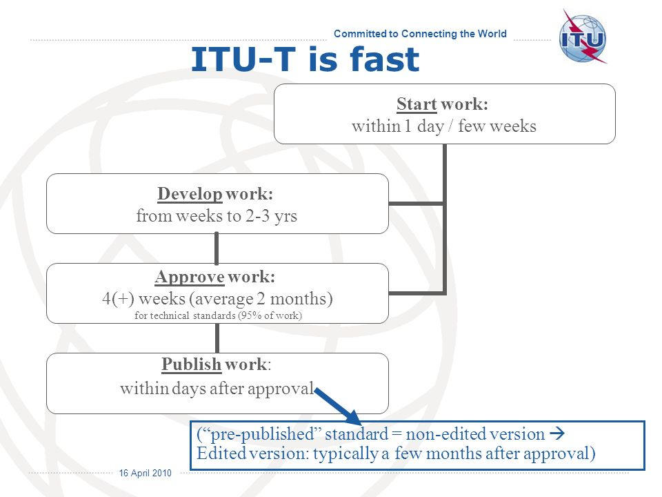 16 April 2010 Committed to Connecting the World ITU-T is fast (pre-published standard = non-edited version Edited version: typically a few months after approval)