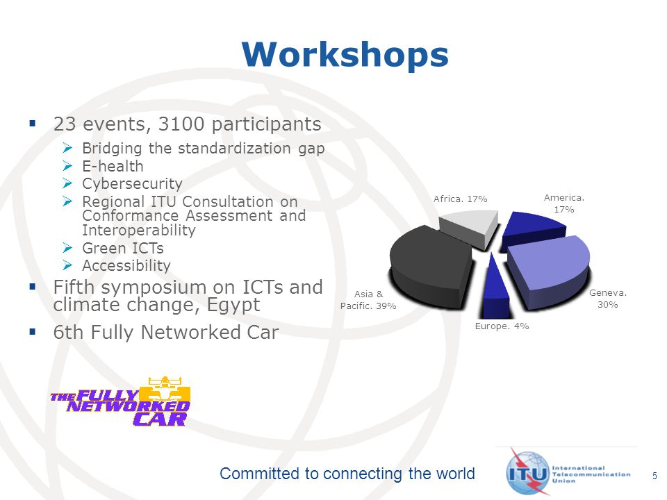 Committed to connecting the world 5 23 events, 3100 participants Bridging the standardization gap E-health Cybersecurity Regional ITU Consultation on Conformance Assessment and Interoperability Green ICTs Accessibility Fifth symposium on ICTs and climate change, Egypt 6th Fully Networked Car Workshops