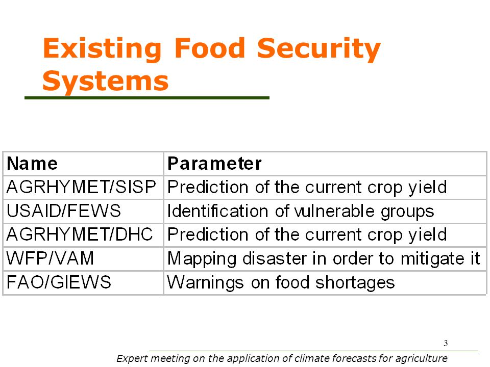 Expert meeting on the application of climate forecasts for agriculture 3 Existing Food Security Systems