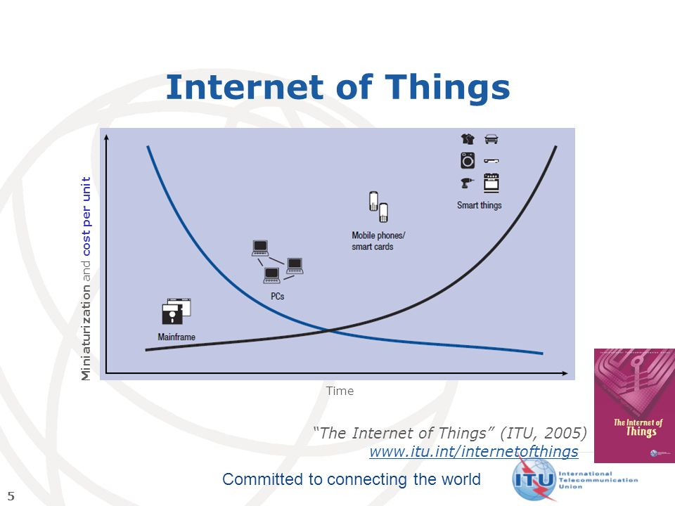 Committed to connecting the world Internet of Things The Internet of Things (ITU, 2005) www.itu.int/internetofthings Time Miniaturization and cost per unit 5