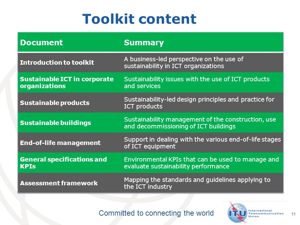 Committed to connecting the world 11 Toolkit content