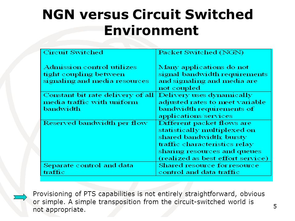 5 NGN versus Circuit Switched Environment Provisioning of PTS capabilities is not entirely straightforward, obvious or simple.