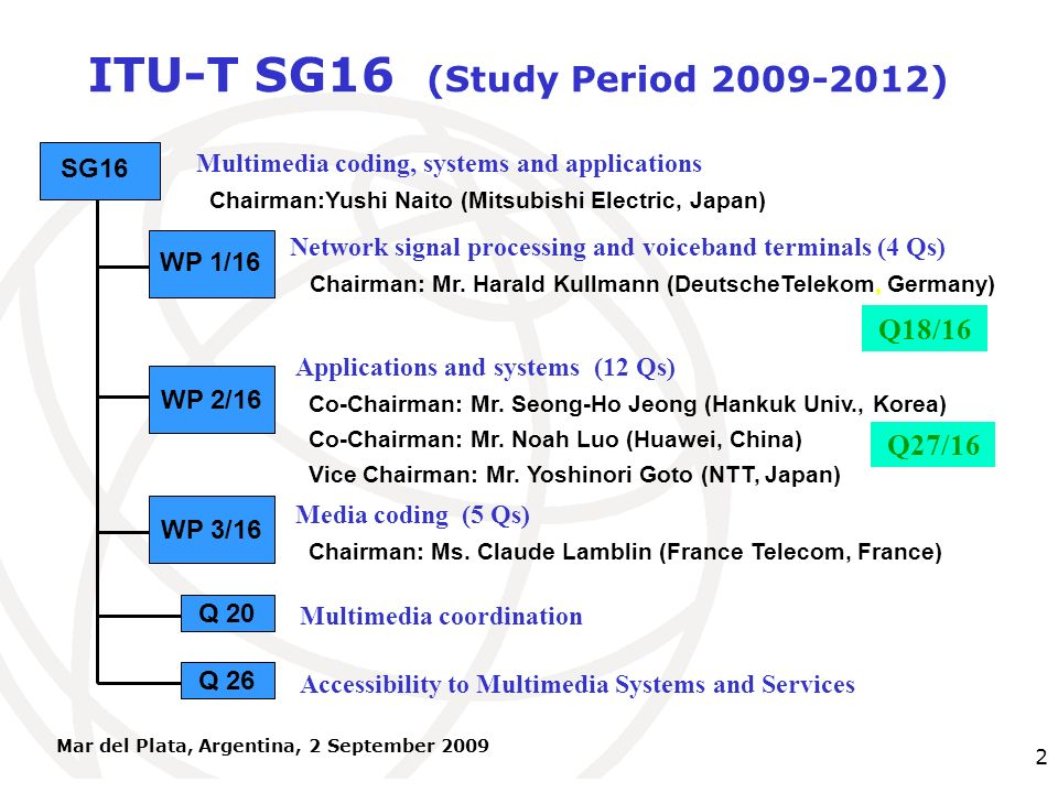 International Telecommunication Union Mar del Plata, Argentina, 2 September 2009 2 ITU-T SG16 (Study Period 2009-2012) SG16 WP 2/16 WP 3/16 WP 1/16 Network signal processing and voiceband terminals (4 Qs) Chairman: Mr.