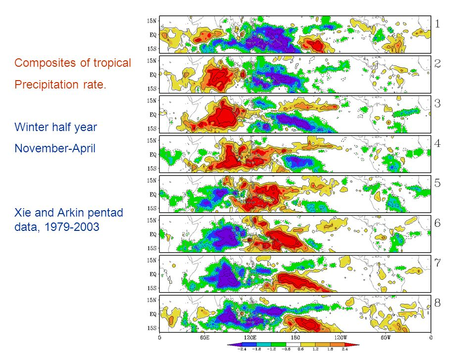 Composites of tropical Precipitation rate.