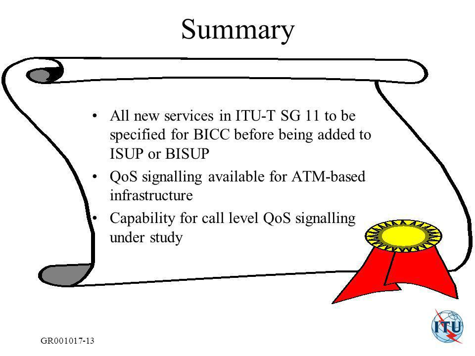 GR001017-12 QoS Signalling in BICC CS 3 Based on the TIPHON specifications for end-to-end QoS control –4 TIPHON QoS service classes (Best, High, Medium and Best Effort) in ETSI TS 101 329 part 2 –the signalling and control of end-to-end QoS in TIPHON systems in ETSI TS 101 329 part 3.