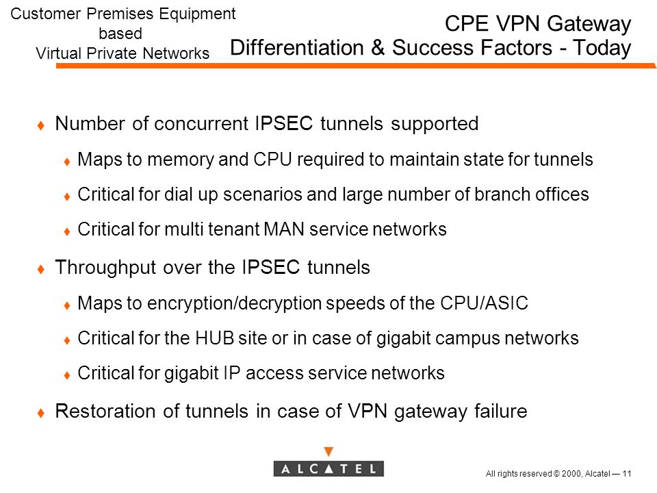 All rights reserved © 2000, Alcatel 11 CPE VPN Gateway Differentiation & Success Factors - Today t Number of concurrent IPSEC tunnels supported t Maps to memory and CPU required to maintain state for tunnels t Critical for dial up scenarios and large number of branch offices t Critical for multi tenant MAN service networks t Throughput over the IPSEC tunnels t Maps to encryption/decryption speeds of the CPU/ASIC t Critical for the HUB site or in case of gigabit campus networks t Critical for gigabit IP access service networks t Restoration of tunnels in case of VPN gateway failure Customer Premises Equipment based Virtual Private Networks